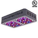 VIPARSPECTRA Reflector-Series 300W LED Grow Light Full Spectrum