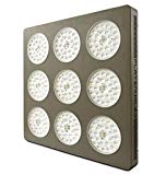 Advanced Platinum Series P9-XML2 855w 12-band LED Grow Light
