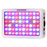 HIGROW Optical Lens-Series 300W Full Spectrum LED Grow Light