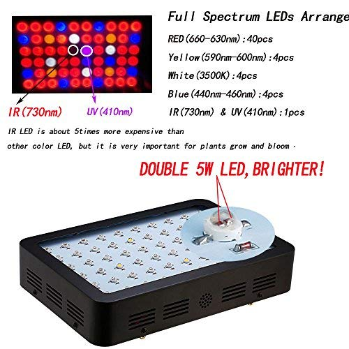BESTVA 600W LED Grow Light Full Spectrum Dual-Chip Growing Lamp